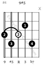 9#5 guitar chord 4th string root