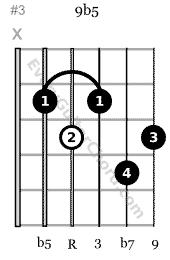 9b5 guitar chord 4th string root 5th string bass