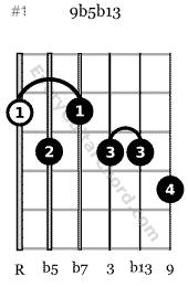 9b5b13 guitar chord