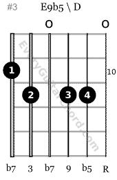 E 9b5 guitar chord 10th position