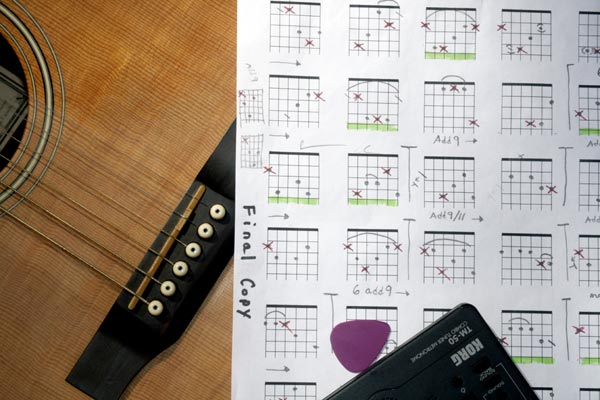 Chords From Scales: Comprehensive List Of Guitar Chords