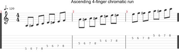 4-finger ascending chromatic scale run