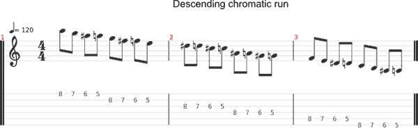 4-finger descending chromatic scale run