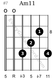 Am11 guitar chord 8th position variation