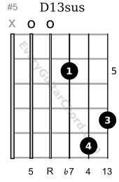 D13sus guitar chord 5th position variation