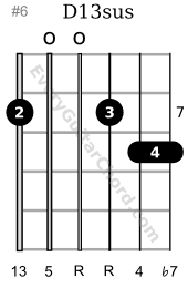 D13sus guitar chord 7th position