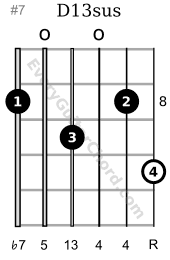D13sus guitar chord 8th position