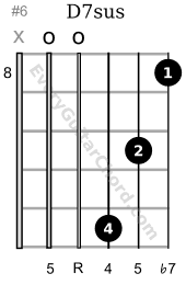 D7sus4 guitar chord 8th position