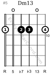Dm13 guitar chord 10th position