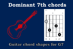 G7 Guitar Chord: Dominant Seventh Chords From C Major