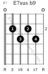 suspended chords: E7sus(b9) 2nd position