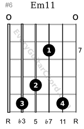 Em11 guitar chord 7th position