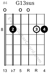 G13sus guitar chord 8th position variation