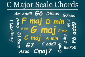 C Major Scale Chords (Every Diatonic Chord)