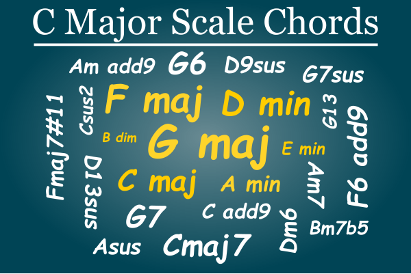 You are currently viewing C Major Scale Chords (Every Diatonic Chord)