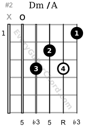 Variation of the 1st position D minor triad