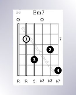 Open E minor chords