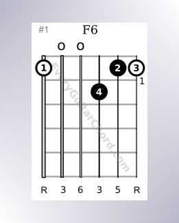 Open F major chords