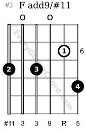 F add9 sharp 11 6th position variation