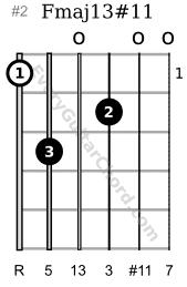 F maj13 #11 1st position variation