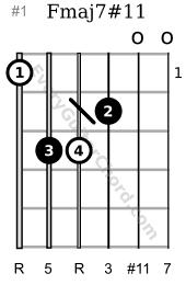 Fmaj7#11 Lydian chord 1st position