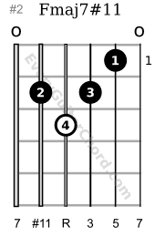 Fmaj7#11 Lydian chord 1st position variation