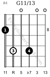G11/13 extended chord 8th position