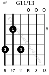G11/13 extended chord 1st position 8th position variation