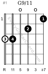 Double extended chords: G9/11 1st position
