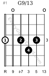 Double extended chords: G9/13 3rd position