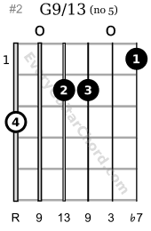 Double extended chords: G9/13 1st position