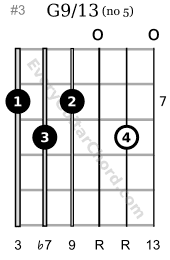 Double extended chords: G9/13 7th position