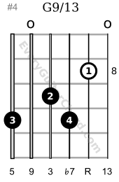 G9/13 extended chord 8th position