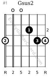 Gsus2 guitar chord E voice