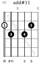 add sharp 11 E voice variation