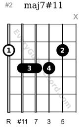 maj7#11 E voicing variation