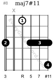 maj7#11 Lydian chord D voice variation