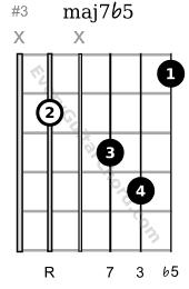 maj7b5 A voice variation