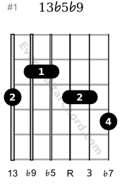 13b5b9 guitar chord G voicing