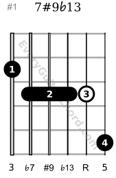 7 sharp 9 flat 13 guitar chord D voicing