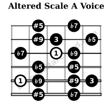 Altered scale A voice