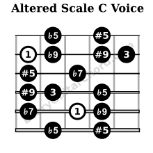 Altered scale C voice