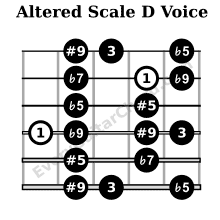 Altered scale D voice