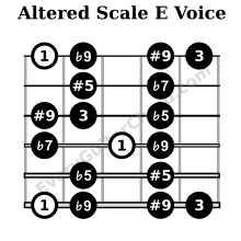Altered scale E voice