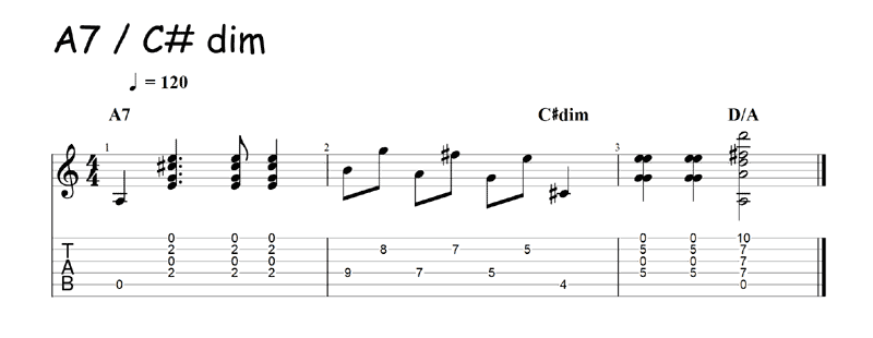 C sharp diminished triad riff