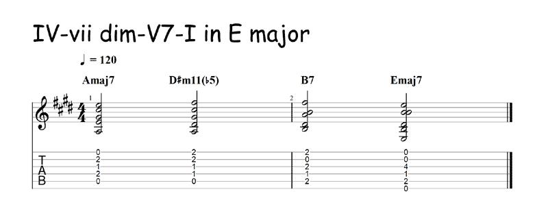 D#m11b5 chord progression example
