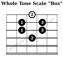 Whole tone scale guitar box shape