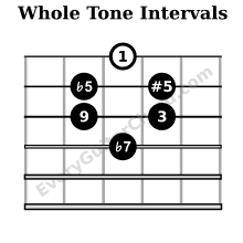 Whole tone scale guitar box intervals