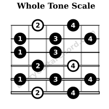 Whole tone scale guitar: E voicing