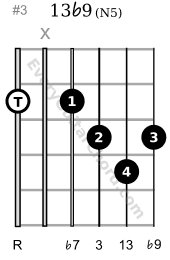 13b9 guitar chord E voicing